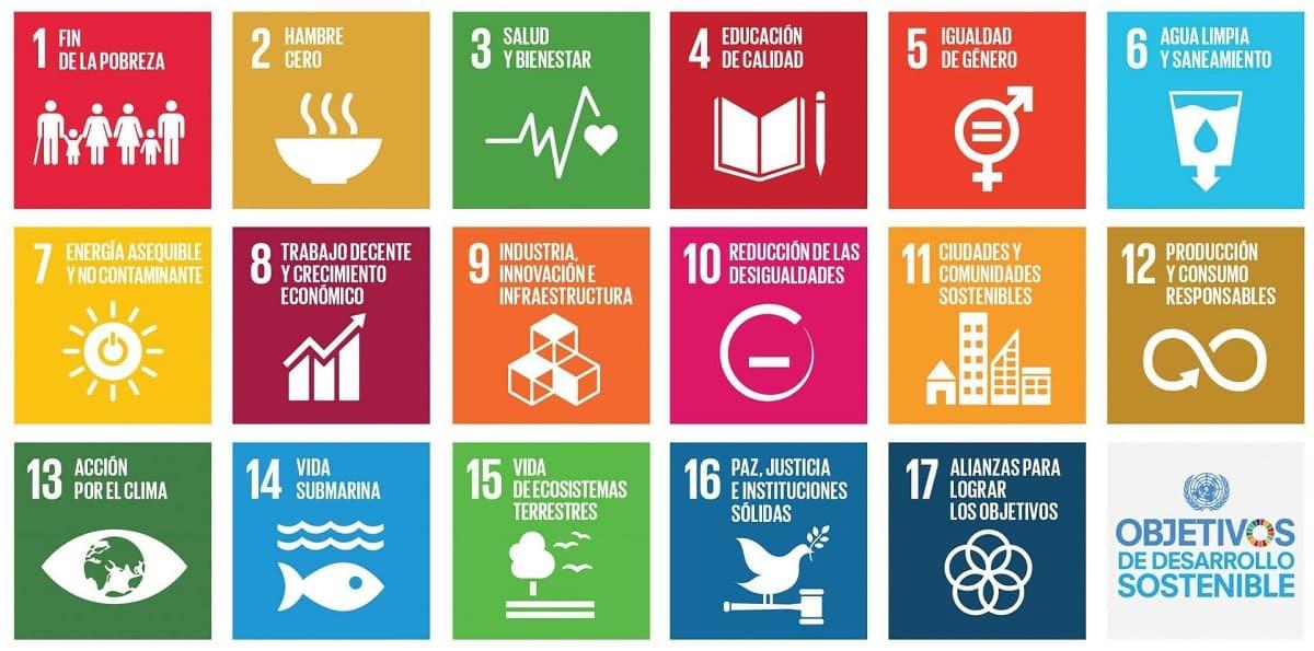 Objetivos de desarrollo sostenible ODS 17